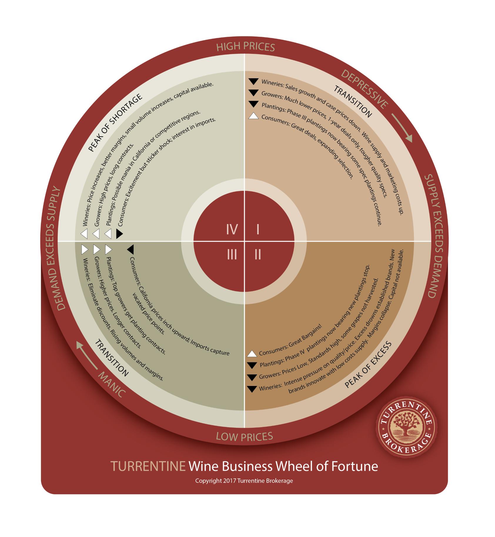 WineWheel_WEBSITE - Copy